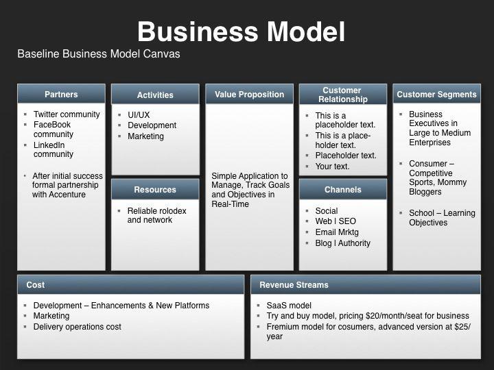 105 best marketing secrets revealed images on pinterest secrets strategic marketing plan template for a business model wajeb Images
