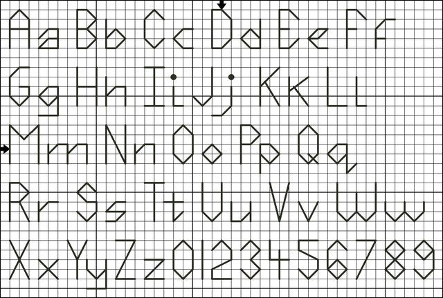 Free Four Stitch High Back Stitch Pattern With Alphabet and Numbers - Right click and save this chart from Pinterest and follow the link for the chart info and key.