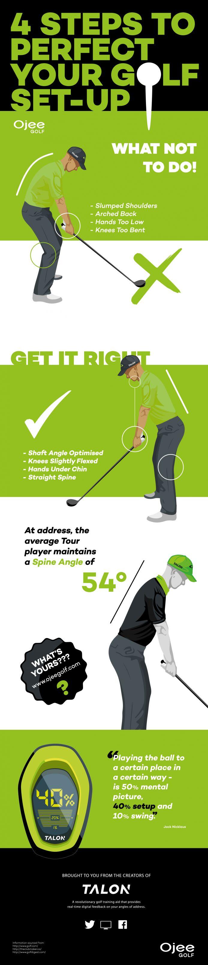 POSTURA ERGUIDA  El golf es en un 40% el setup o stance, o lo que es lo mismo, la postura frente a la bola. Lo más importante es mantener la espalda recta con una inclinación aproximada de 54º. De esta manera conseguiremos prevenir lesiones de lumbar. Una postura erguida nos permitirá una mejor rotación.  Tenemos que tener en cuenta la posición de las rodillas, es primordial no estar demasiado sentado a la bola, eso puede provocar que no toda la base del palo esté en contacto con el suelo.