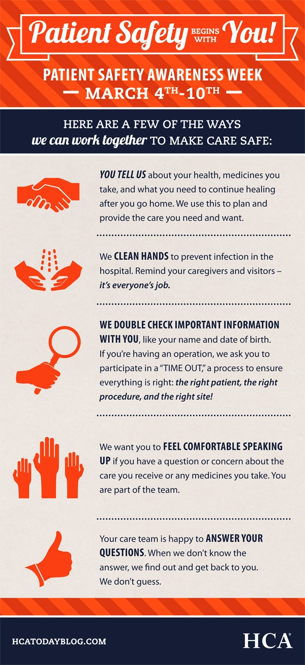 Patient Safety Begins With You! [INFOGRAPHIC]