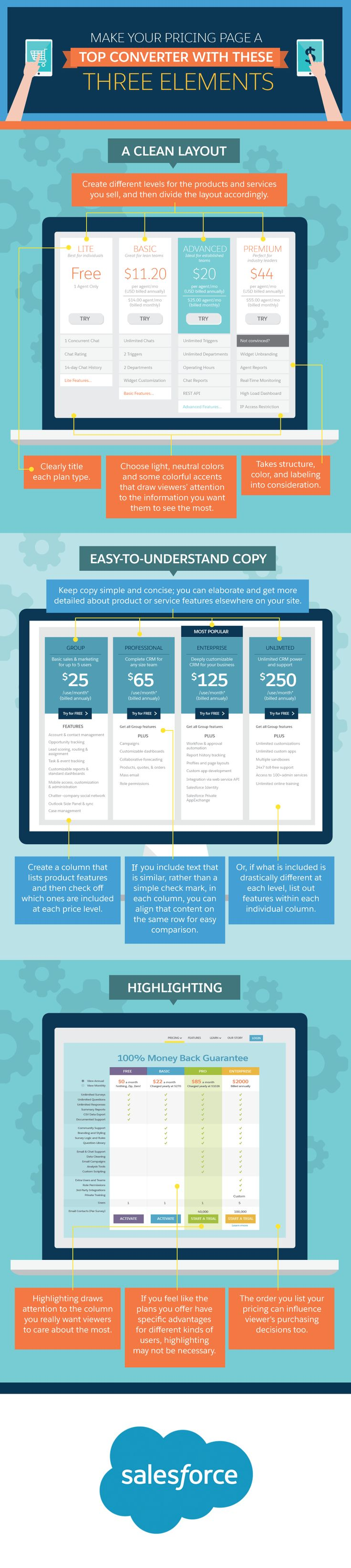 Make Your Pricing Page A Top Converter With These Three Elements #Infographic #Marketing