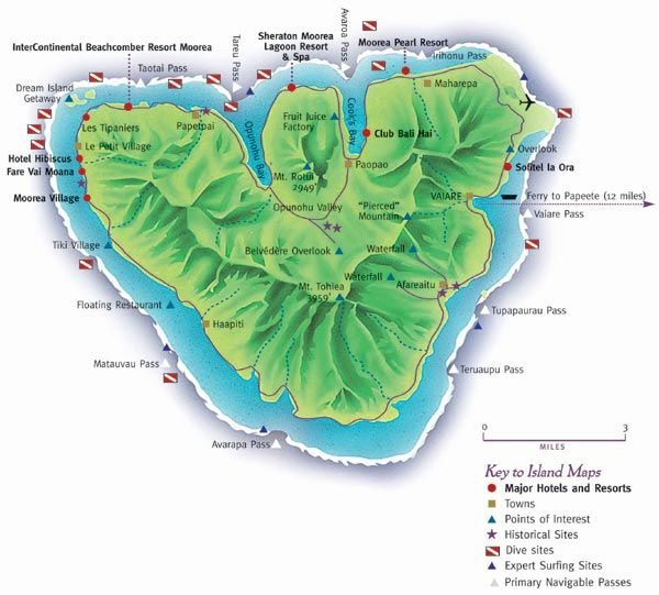 Moorea Scuba Diving and Waterfalls