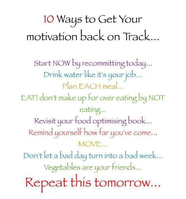 Slimming World motivation weekend - Google Search