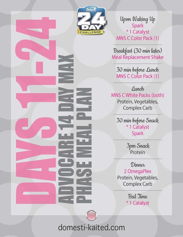 AdvoCare 24 Day Challenge: Days 11-24 Max Phase Supplement Schedule; links to a site where you can download and print to hang on your fridge!