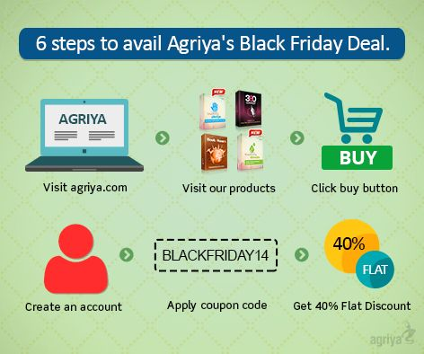 How to Avail Agriya's Black Friday deal?  For more check: http://www.agriya.com/products