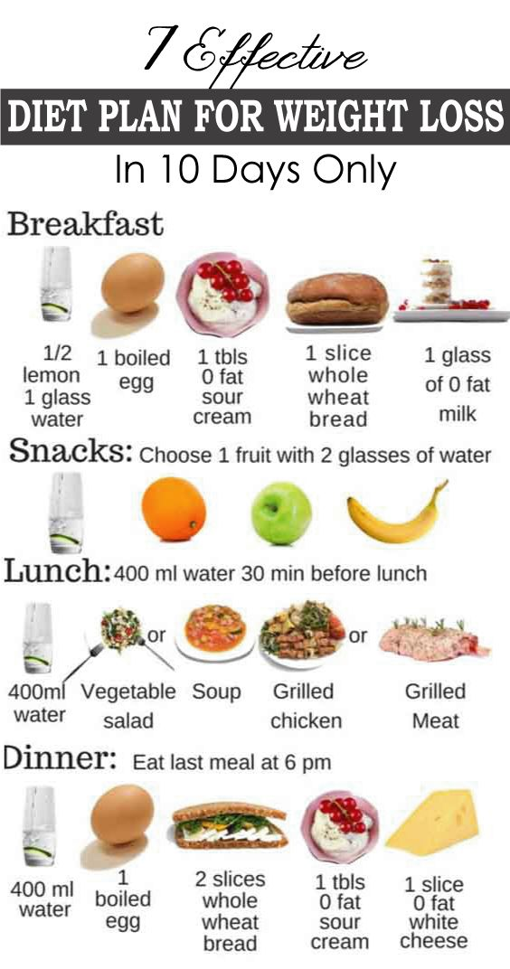 Pin On Healthy Meals