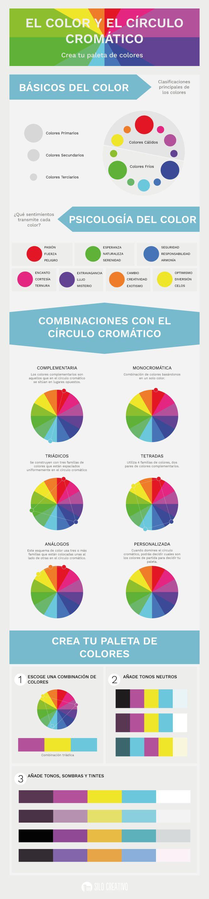 Infografía: Crea tu Paleta de Colores con el Círculo Cromático https://www.silocreativo.com/infografia-crea-paleta-colores-circulo-cromatico/