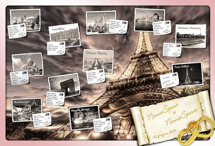 Talbeau Paris