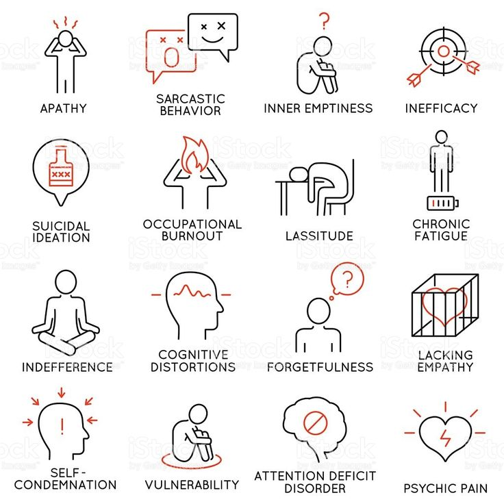 Human behavior and mental conditions icons royalty-free stock vector art