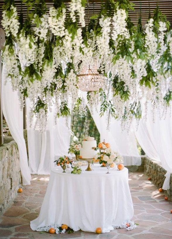 283 best garden weddings images on pinterest backyard weddings wedding ideas wedding decorations flower arrangements garden 0 best free home design idea inspiration junglespirit Images
