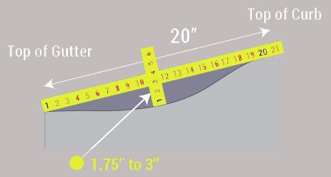 Bridjit Dimensions Curb Ramp Gutter Curbing
