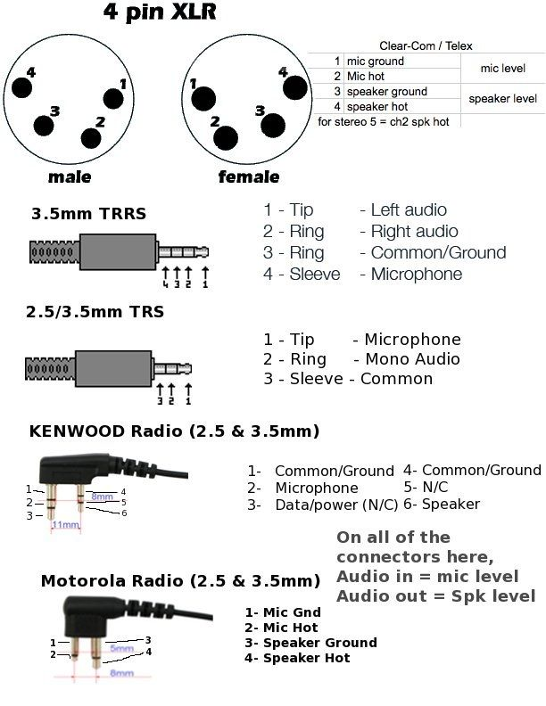 Xlr To 1 4 Balanced Wiring Diagram Dish Receiver 13 Best Diy Headphone Cable Images On Pinterest | Cable, Electrical And Wire