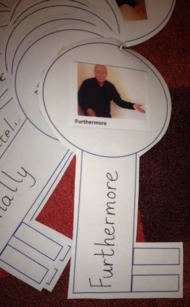 Pie Corbett's actions for key words laminated on cards as a resource for children with pictures and words.
