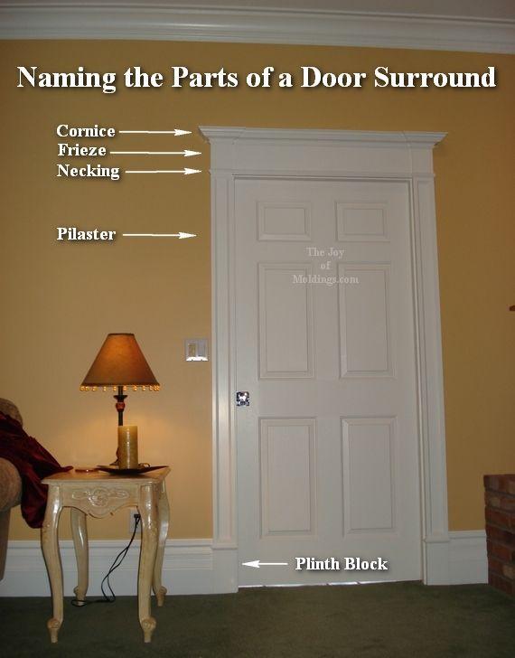 Door Molding Piece Terms In 2019 Interior Door Trim