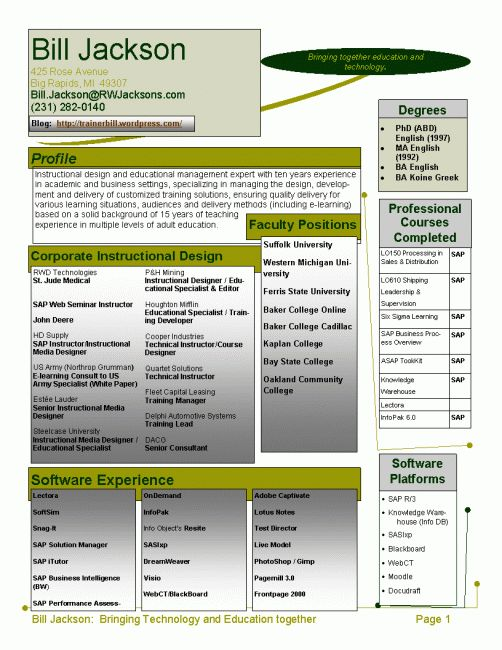 Senior Instructional Designer Resume Samples VisualCV Resume .