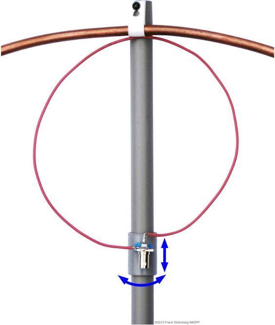 40-18m Mag Loop