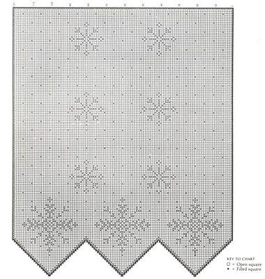 Filet Crochet Curtains
