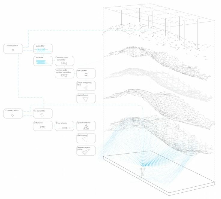 121 best images about sectional   axonometric drawings on pinterest