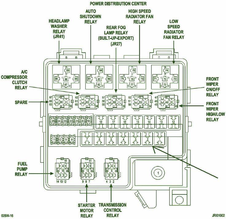 Pt Cruiser Fuel Pump Wiring Diagram Inspirational In 2020 Fuse Box Diagram Design Chrysler