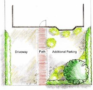 front garden with driveway ideas uk - Google Search