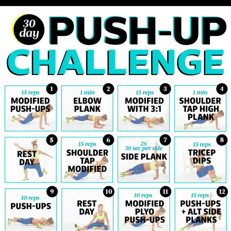 Your 30-Day Push-Up Challenge - Fitnessmagazine.com
