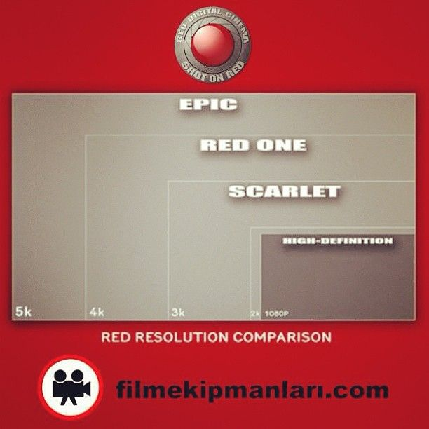 Red Resolulation Comparison - Red Sensör Boyutarı Red Epic-X Mysterium-X Pro Set  Rezervasyon & Bilgi için: 0533 548 70 01 info@filmekipmanlari.com http://filmekipmanlari.com/kiralik-red-epic/