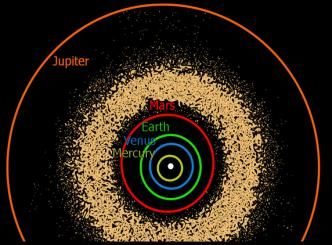 Astronomers known to have discovered a dwarf planet far beyond the orbit of Pluto and can only guess how it got there.