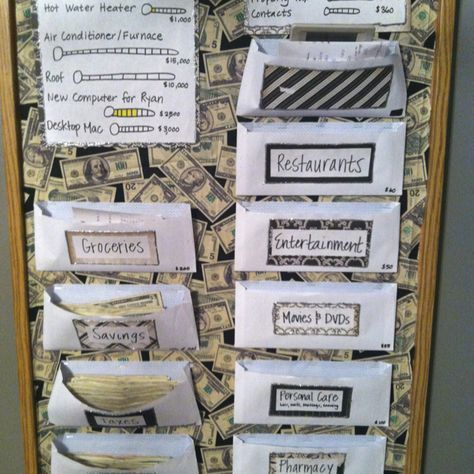 Need to make a money bulletin board. We like the Dave Ramsey envelope system. Pictured here they used regular business envelopes, cut the folding part off, and used scrap-booking card stock to make cute backgrounds. They picked categories and arranged them. At the top, they made a fill-in chart of the next few things we are saving for...