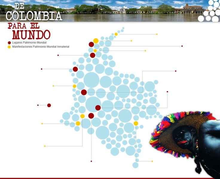 Patrimonios de Colombia para la humanidad