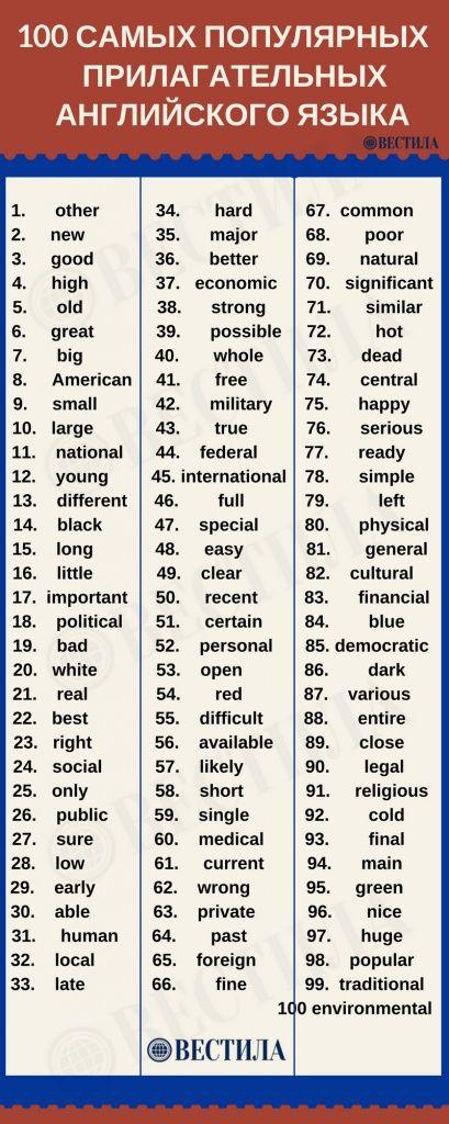 100 самых популярных прилагательных английского языка