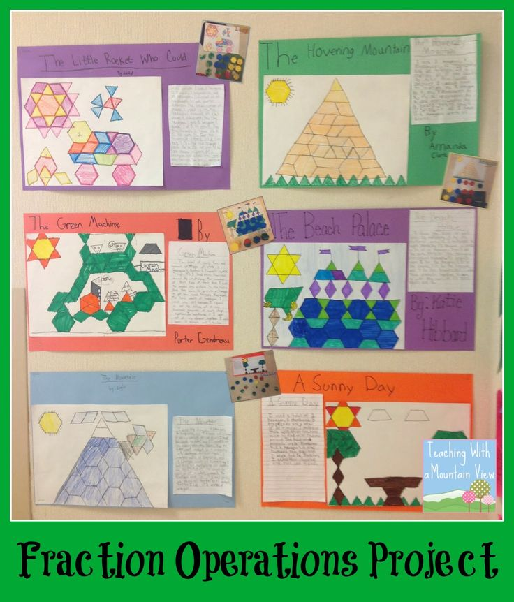 Here's a pattern block project to help students review fraction operations.