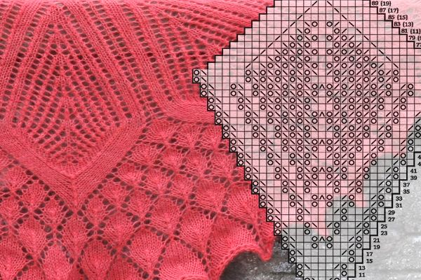 how to read a lace knitting chart  an excellent tutorial
