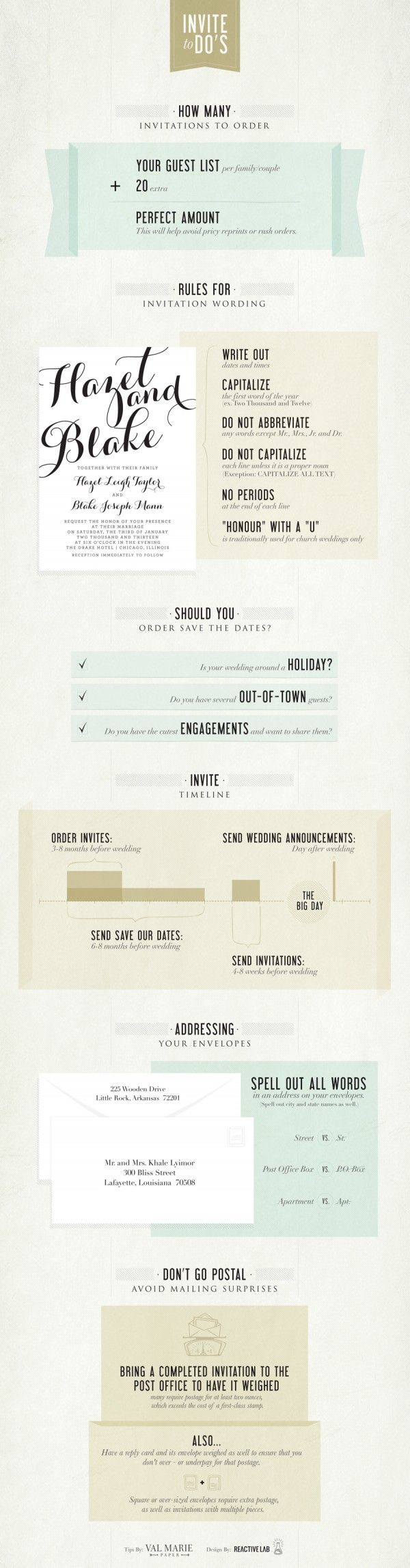 Invite To Dos: All You Need To Know About Wedding Invitations In One  Infographic
