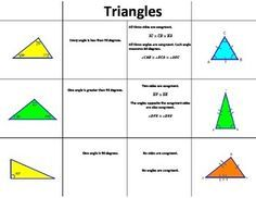 Included are two folables meant to review triangle classifications and properties. Students will review acute, obtuse, right, scalene, isosceles, and equilateral triangles. A small foldable (prints four per page) is also included stating that the sum of the interior angles of a triangle is 180 and the triangle inequality theorem (sum of the shortest is greater than the longest side).