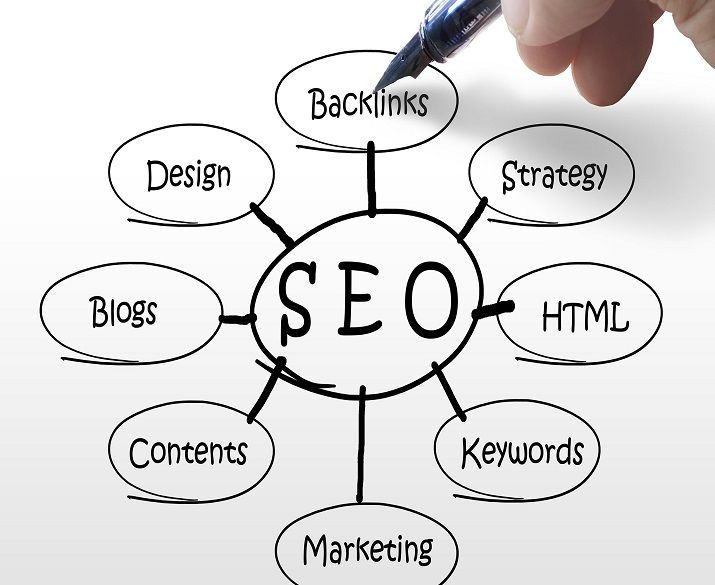 To get SEO techniques work for the website, one needs to Hire SEO Expert services, as these experts have very good expertise, experience as well as high-end knowledge in using these SEO techniques at a smarter level to get the required results for the website.