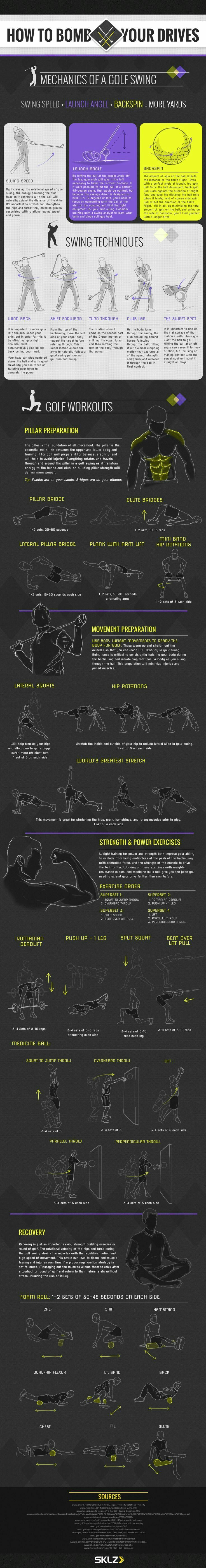 How to improve your golf game!! Golf swing techniques, golf workout, golf recovery! Lots of golf tips in this infographic!