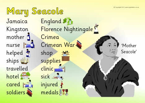 Mary Seacole word mat