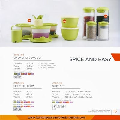 Spice And Easy Twin Tulipware, Spicy Chili Bowl, Spice Set