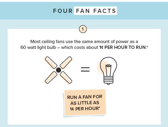 four fan facts fact one 60 watt light bulb ceiling with bathroom vent