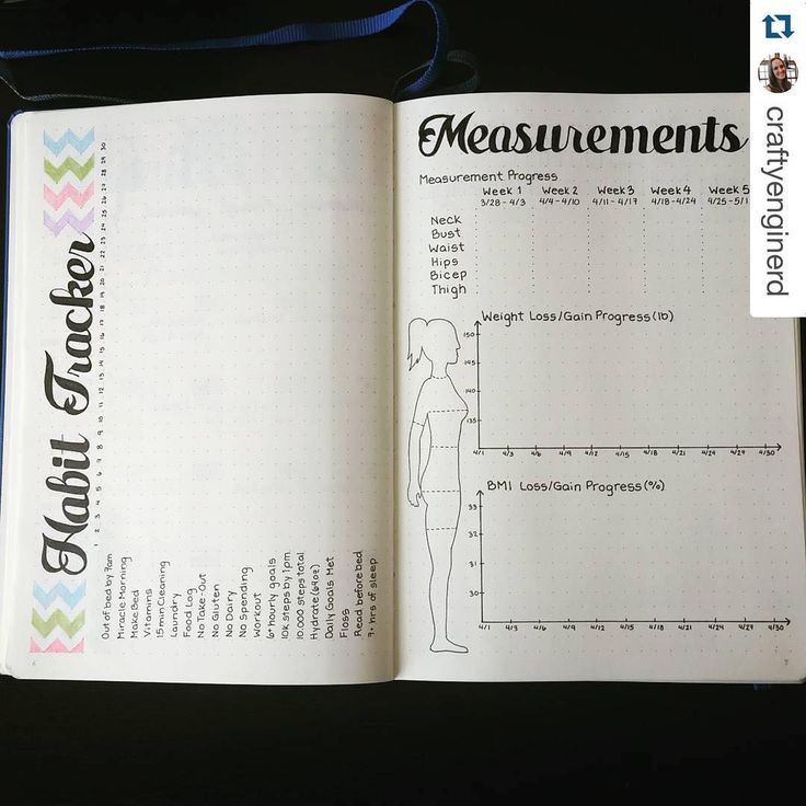 WEIGHT LOSS TRACKING  #Repost @craftyenginerd with @repostapp. ・・・ Habit and… http://www.4myprosperity.com/?page_id=39