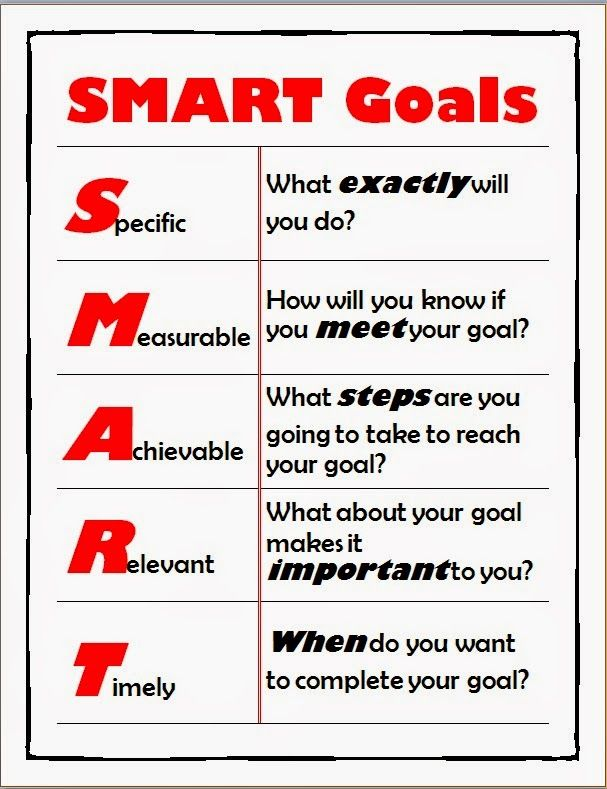 Best Smart Goals Images On   Goal Settings Setting