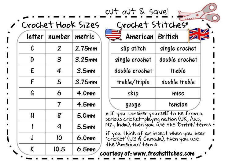 Useful conversion chart for American/British #crochet hook sizes & stitch definitions.