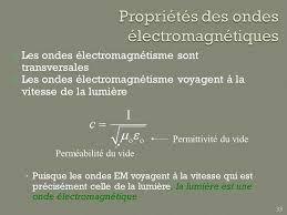 """Résultat de recherche d'images pour """"la lumière est une onde électromagnétique"""""""