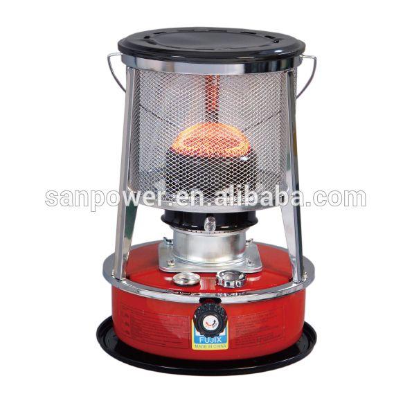 1000+ ideas about Kerosene Heater on Pinterest
