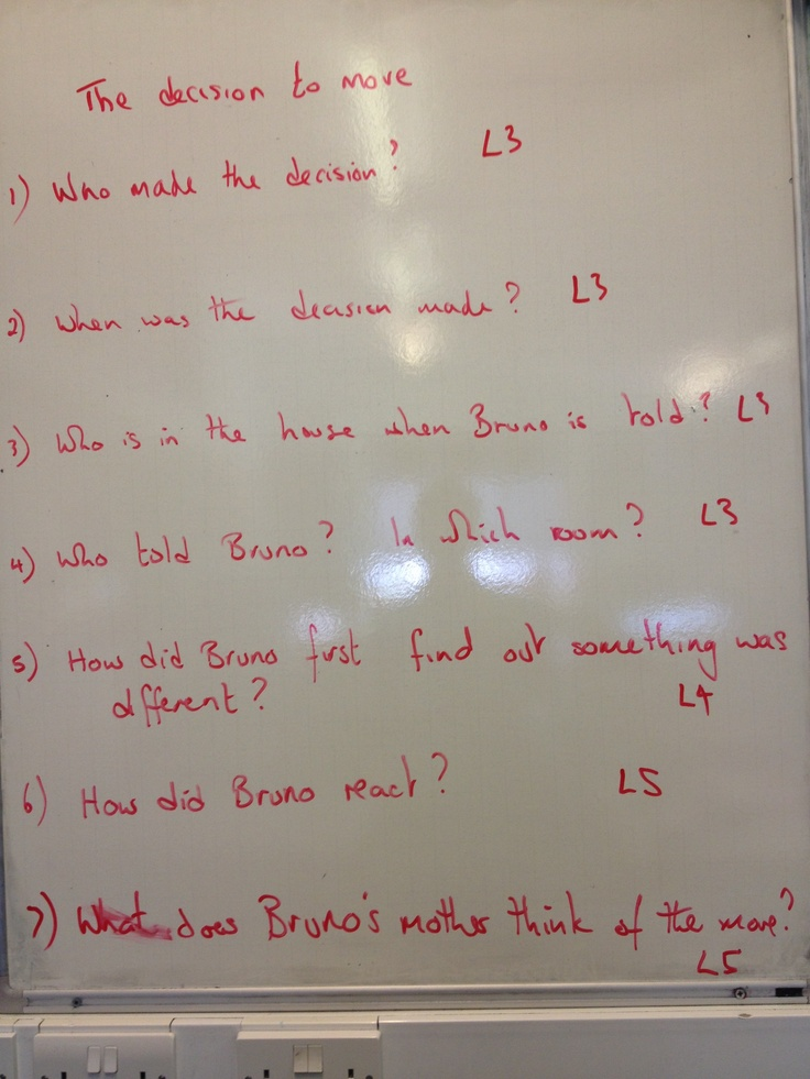 Intro questions on The Boy In The Striped Pyjamas