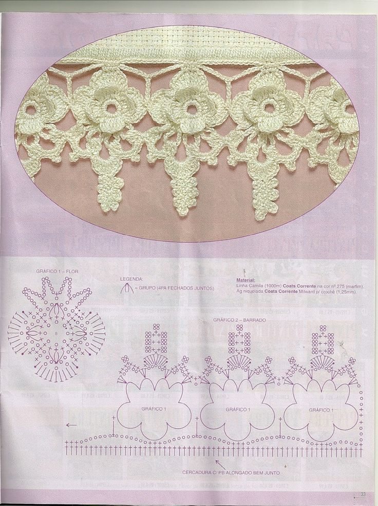 Häkelborte / crochet edging -  Many edgings and other patterns