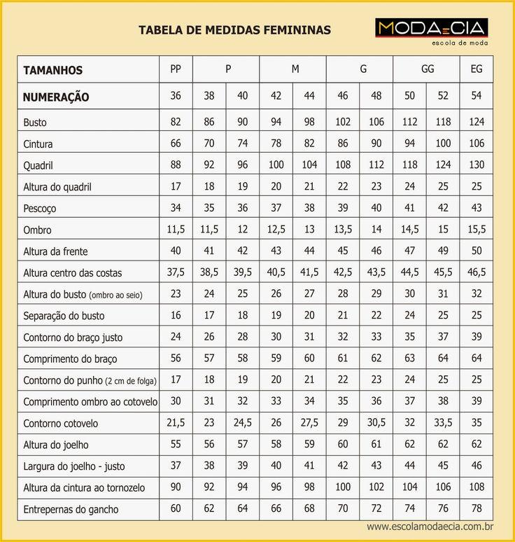 Escola Moda e Cia: Tabela de Medidas Femininas