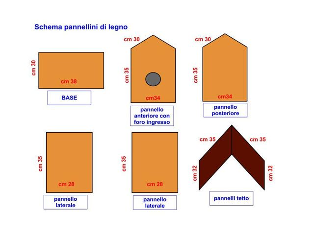 Schema per costruire la casetta per uccelli casette - Casette di cartone da costruire ...
