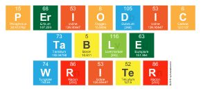 Cool download where you type what you want and it write it using the periodic table. Cool for science bulletin board!