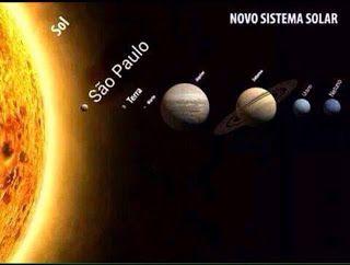 A charge mostra na lateral esquerda parte do Sol em amarelo e alguns núcleos avermelhados na superfície formando uma auréola no contorno até o último tom de amarelo claro misturar-se com a escuridão do espaço. À direita, sete planetas alinhados do mais próximo ao mais distante do sol. Na parte amarela do sol, no lugar do planeta Mercúrio, lê-se: São Paulo. Os outros seis planetas estão na escuridão: Terra; Marte; Júpiter; Saturno com seus anéis; Urano e Netuno. No topo: Novo Sistema Solar.